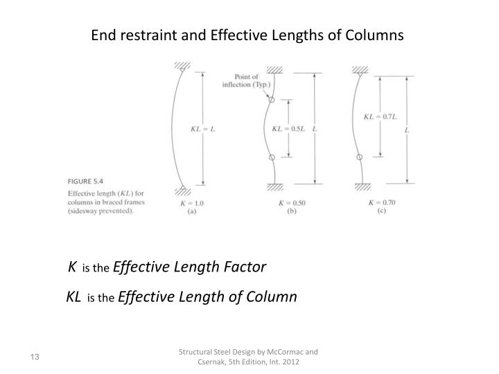 End restraint and Effective Lengths of Columns