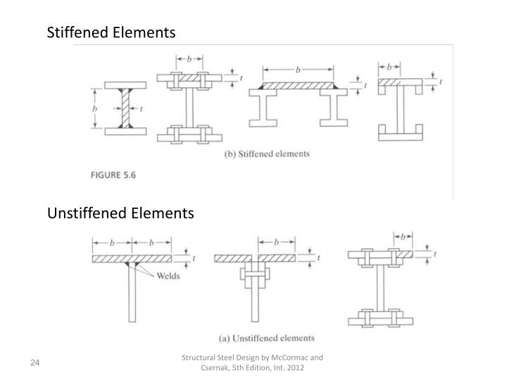 Stiffened Elements