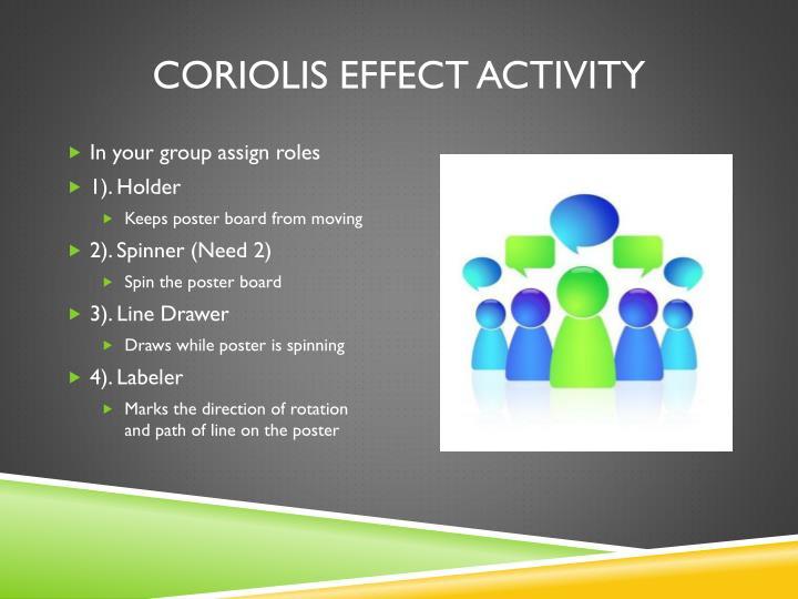 Coriolis effect activity