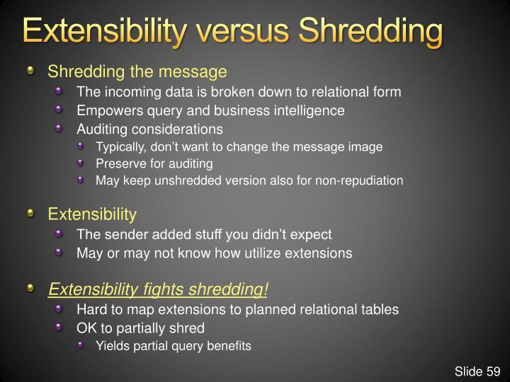 Extensibility versus Shredding