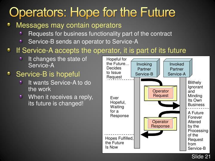Operators: Hope for the Future
