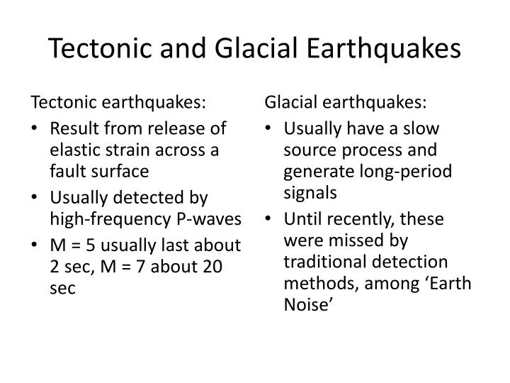 Tectonic and glacial earthquakes