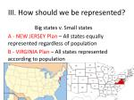 iii how should we be represented