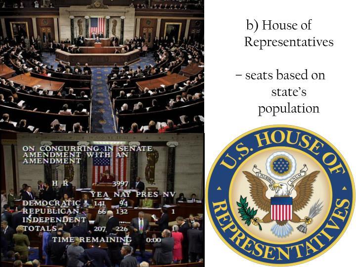 b) House of Representatives