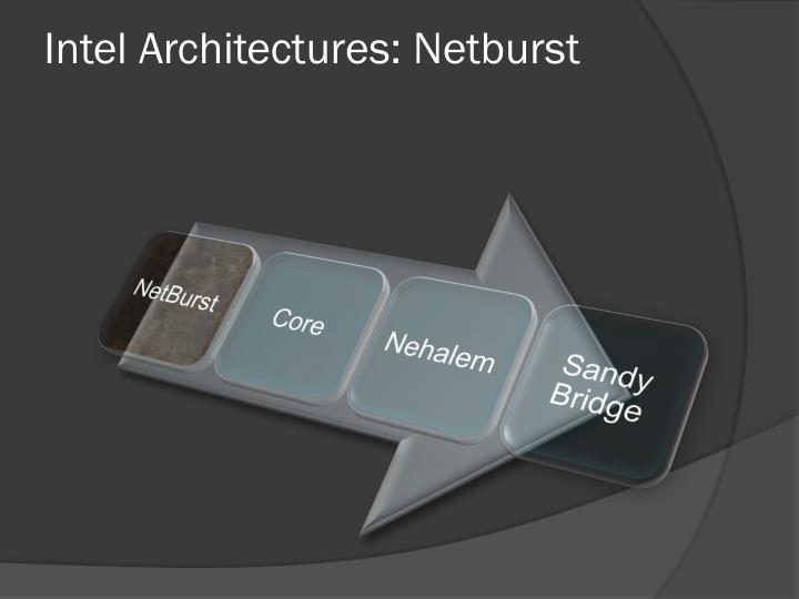 Intel Architectures: Netburst