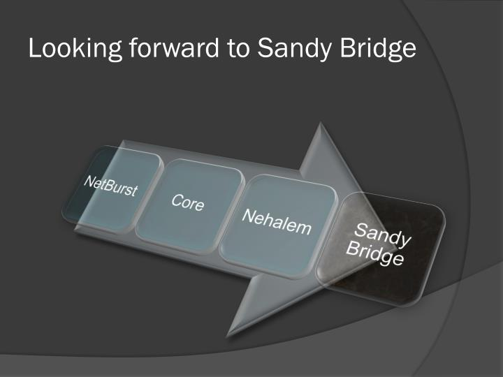 Looking forward to Sandy Bridge