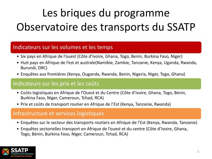 Les briques du programme Observatoire des transports du SSATP