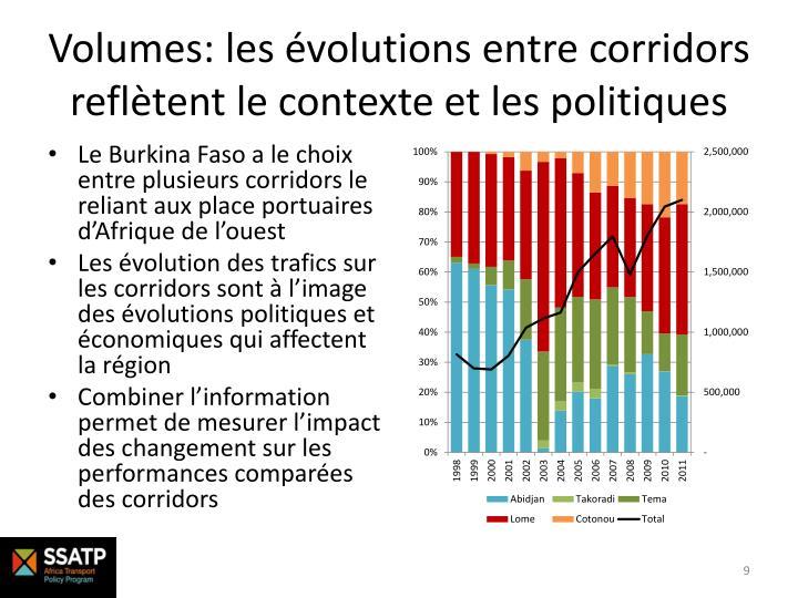 Volumes: les évolutions entre corridors reflètent le contexte et les politiques