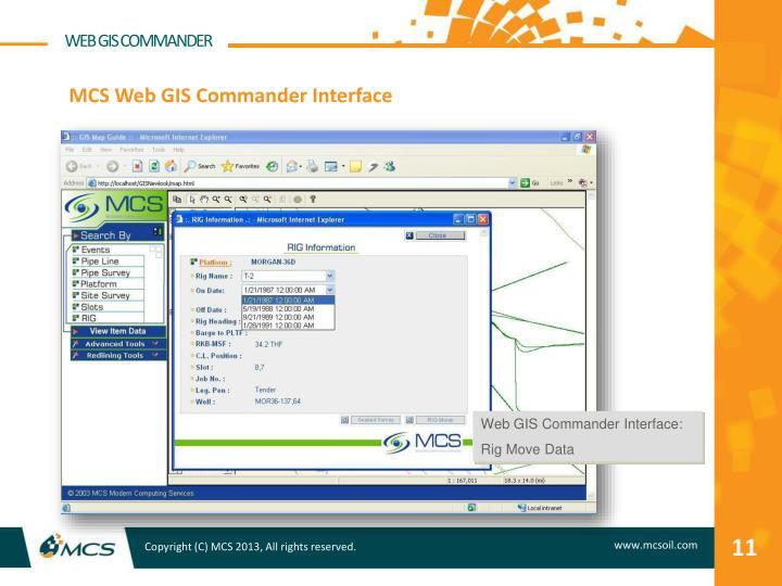 WEB GIS COMMANDER