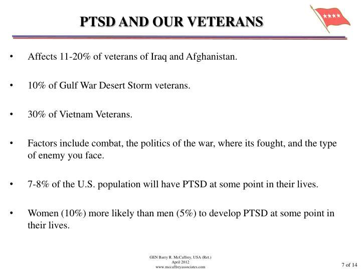 PTSD AND