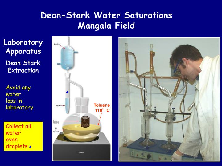 Dean-Stark Water Saturations