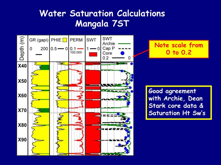 Water Saturation Calculations