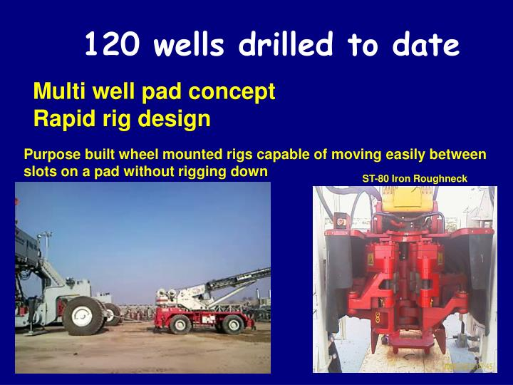 120 wells drilled to date