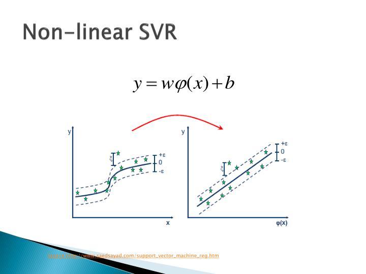 Non-linear SVR