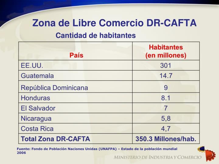 Zona de Libre Comercio DR-CAFTA
