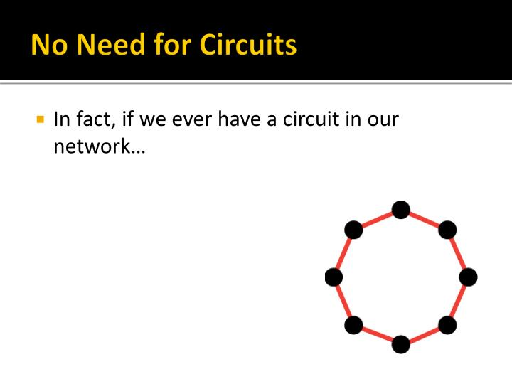 No Need for Circuits
