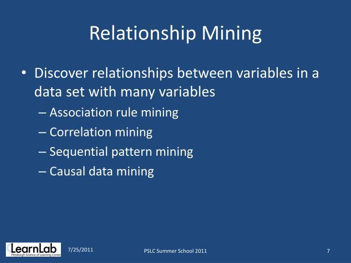 Relationship Mining