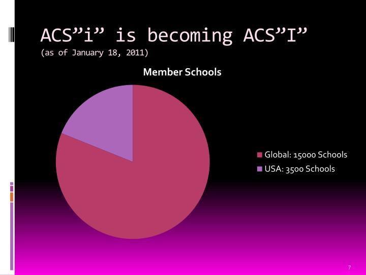 """ACS""""i"""