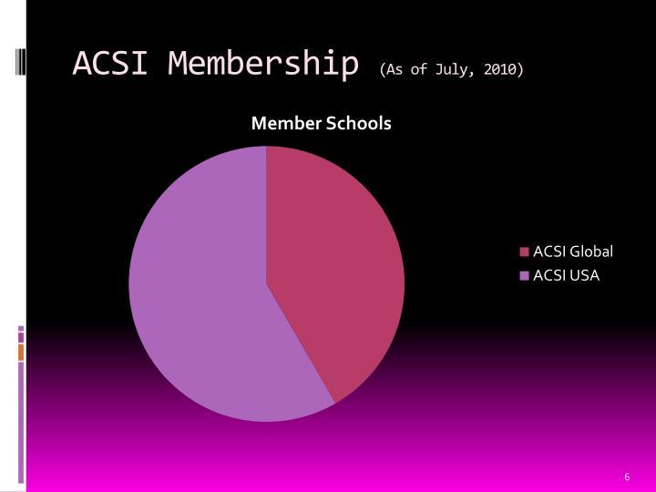 ACSI Membership