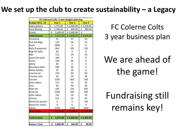 We set up the club to create sustainability – a Legacy