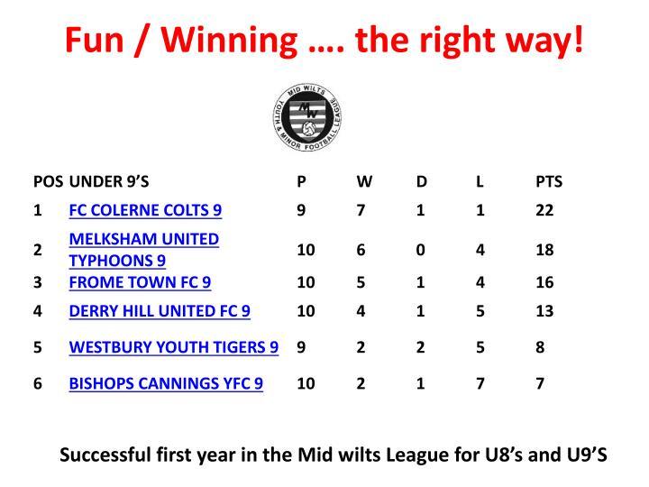 Fun / Winning …. the right way!
