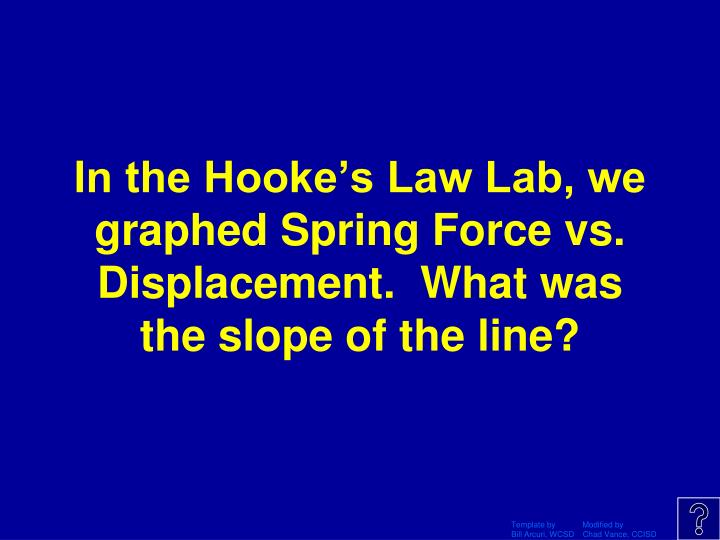 In the Hooke's Law Lab, we graphed Spring Force vs. Displacement.  What was the slope of the line?