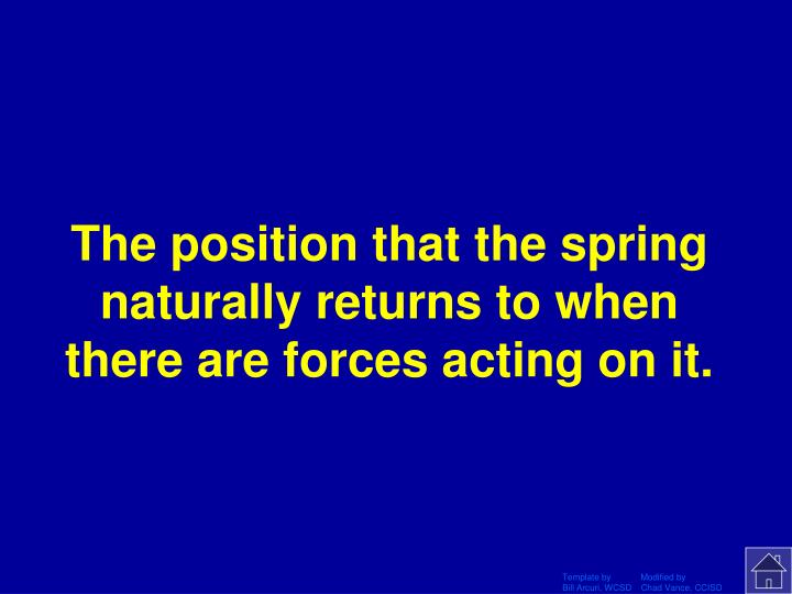 The position that the spring naturally returns to when there are forces acting on it.