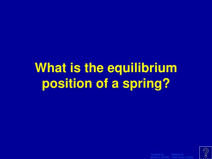 What is the equilibrium position of a spring?