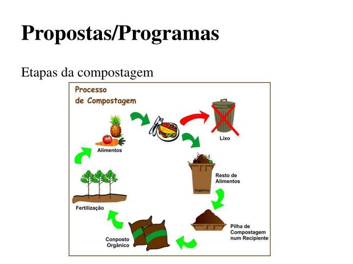 Propostas/Programas