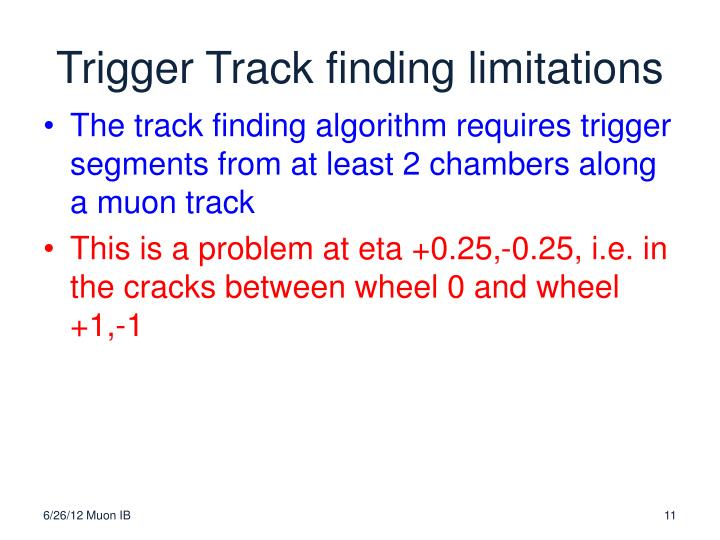 Trigger Track finding limitations