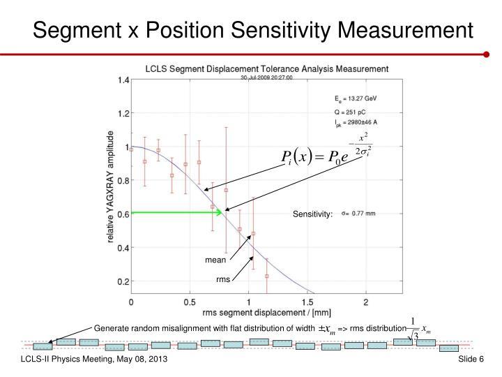 Segment x Position Sensitivity Measurement