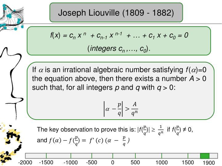 Joseph Liouville (1809 - 1882)