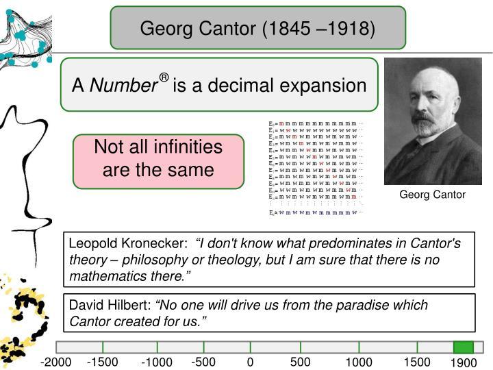 Georg Cantor (