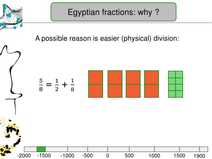 Egyptian fractions: why ?