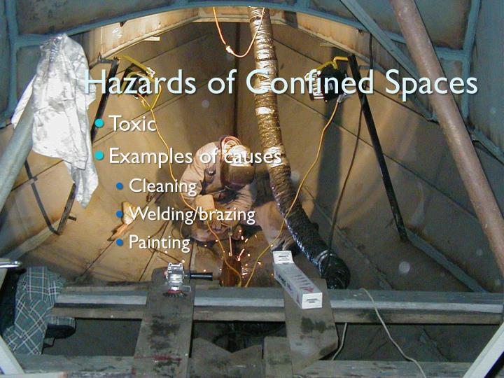 Hazards of Confined Spaces