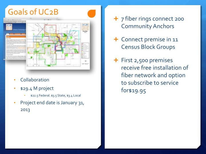 7 fiber rings connect 200 Community Anchors