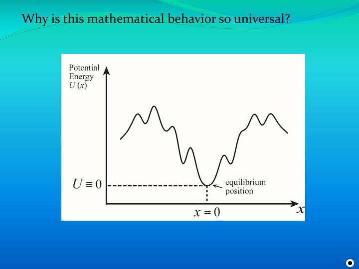 Why is this mathematical behavior so universal?