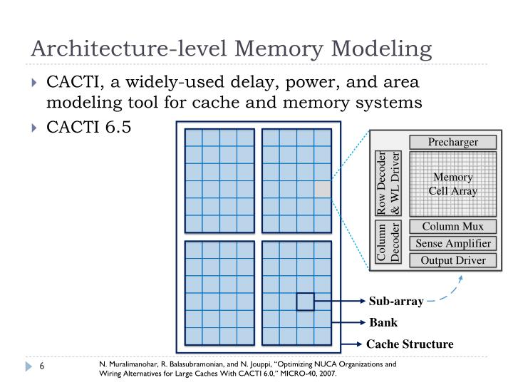 Architecture-level Memory Modeling