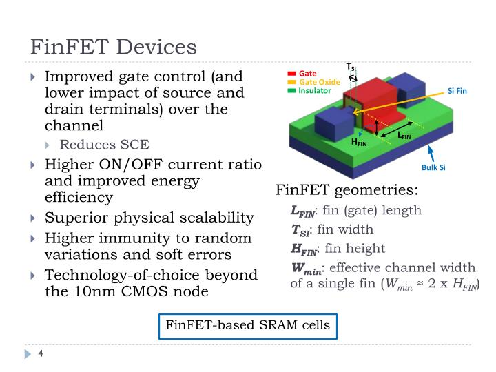 FinFET Devices