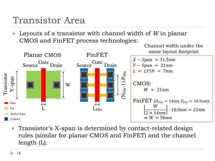 Transistor Area