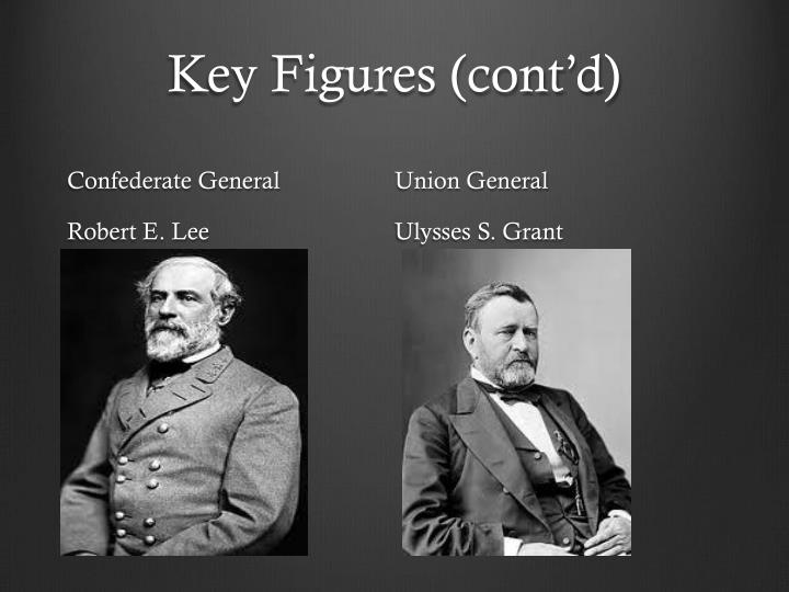 Key Figures (cont'd)