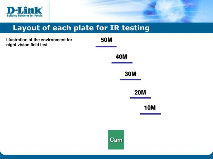 Layout of each plate for IR testing