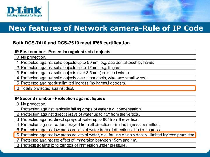 New features of Network camera-Rule of IP Code