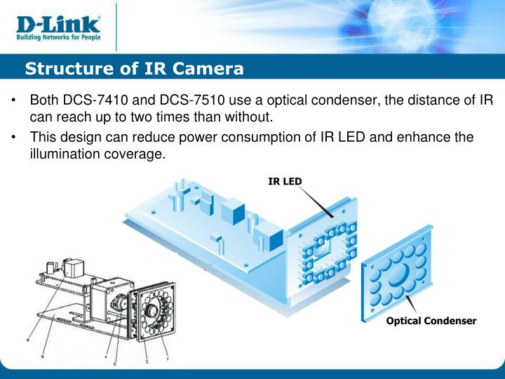 Structure of IR Camera