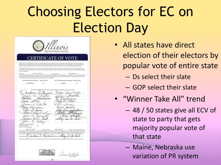 Choosing Electors for EC on Election Day