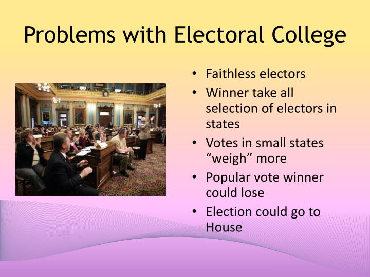 Problems with Electoral College