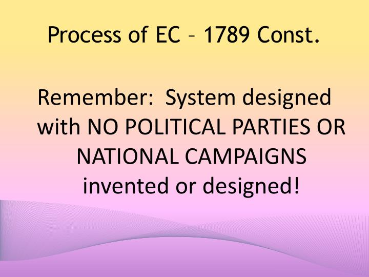 Process of EC – 1789 Const.