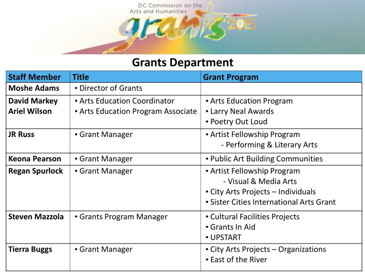 Grants Department