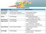 grants department