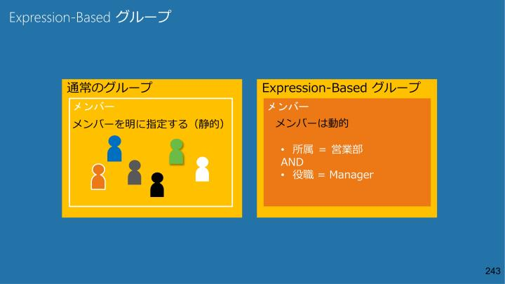 Expression-Based